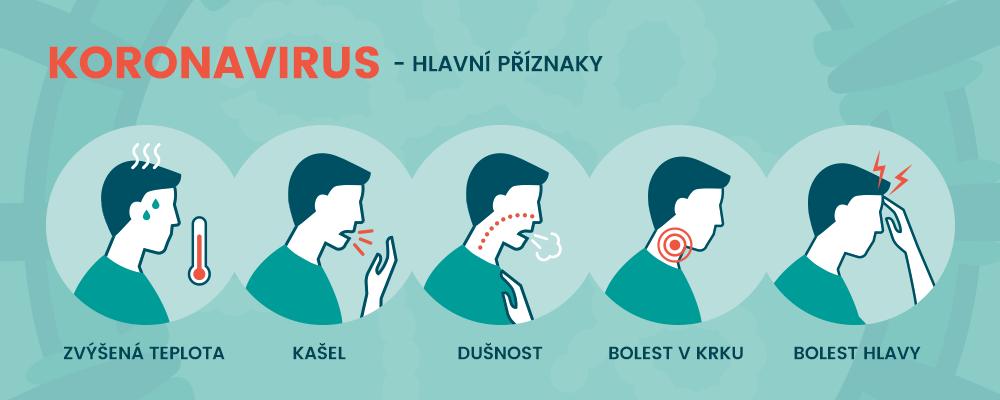 koronavirus priznaky