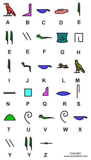 Egyptian Alphabet  Read more at: https://www.ducksters.com/history/ancient_egypt/hieroglyphics_examples_alphabet.php This text is Copyright © Ducksters. Do not use without permission.