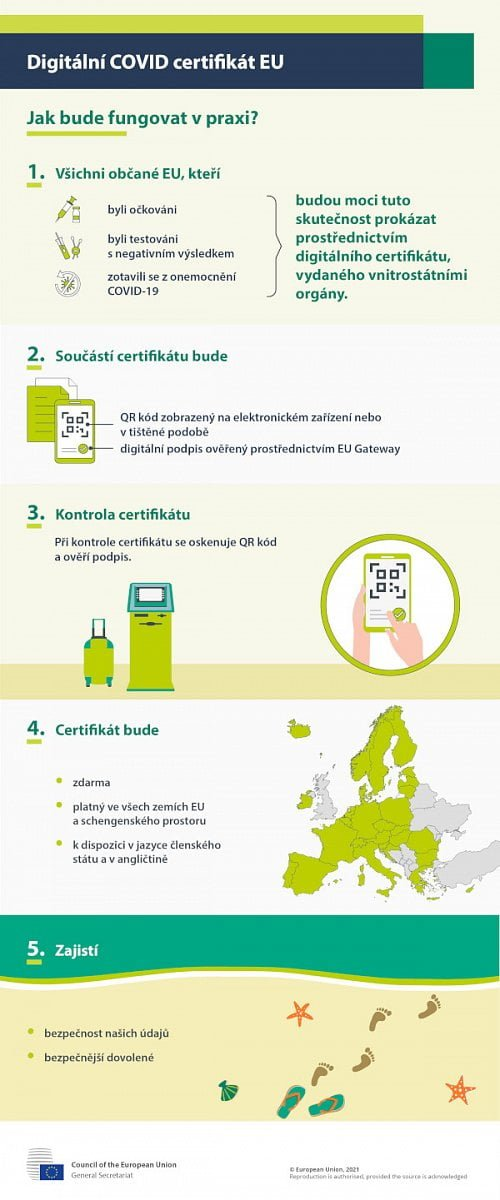digitalni ocvid certifikat koronavirus