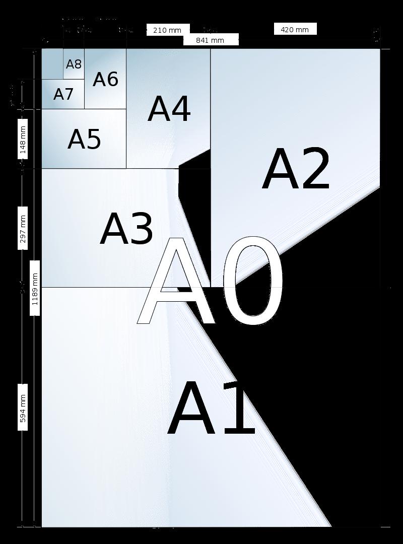 papir rozmery a0