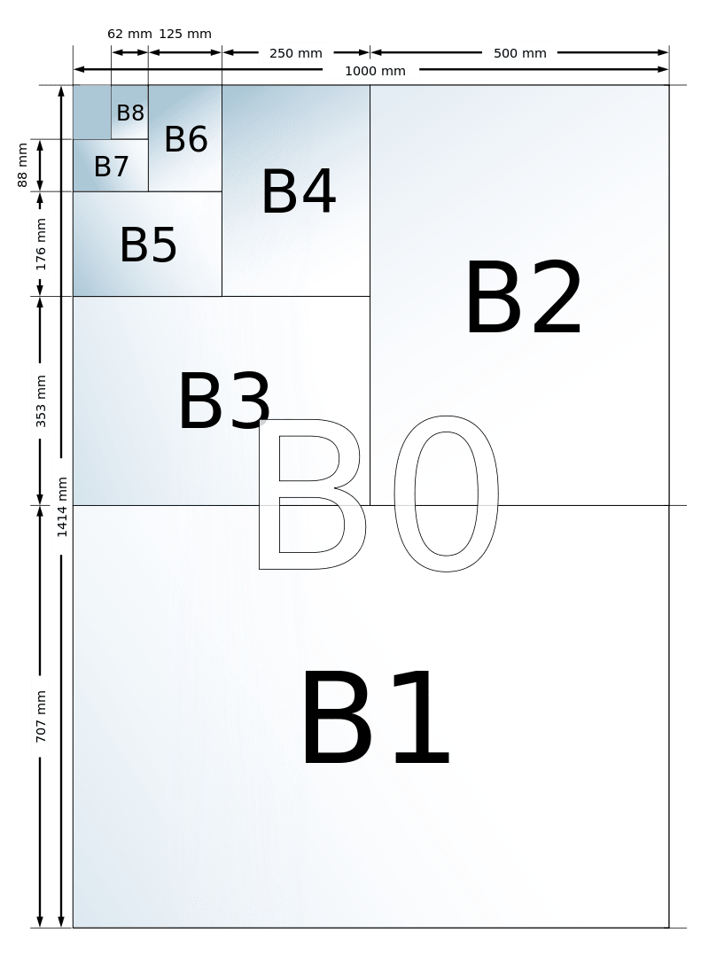 rozmery papiru